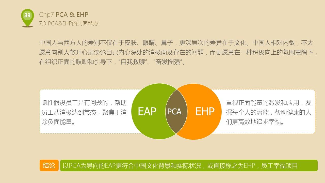 企业人力资源部培训PPT下载_预览图39