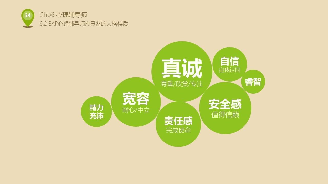 企业人力资源部培训PPT下载_预览图34