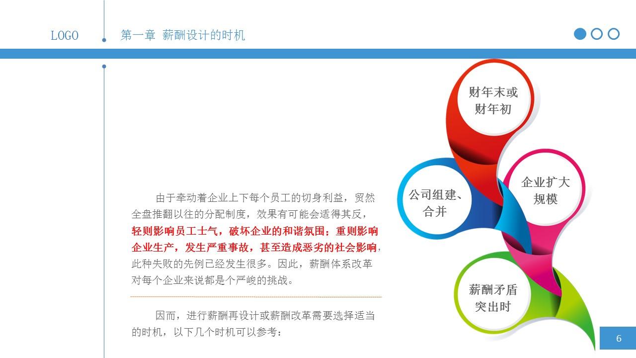 简明薪酬设计PPT下载_预览图6