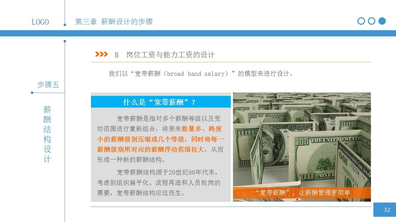 简明薪酬设计PPT下载_预览图31