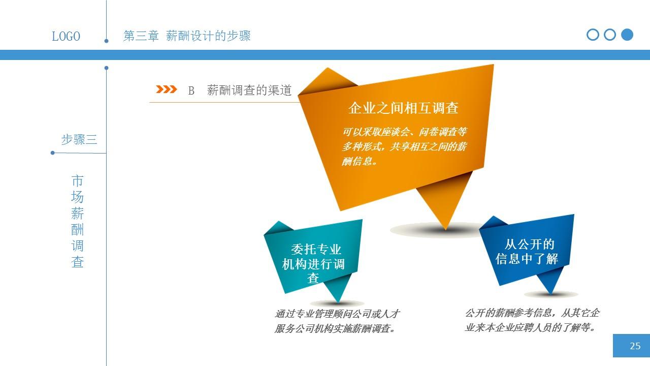 简明薪酬设计PPT下载_预览图24