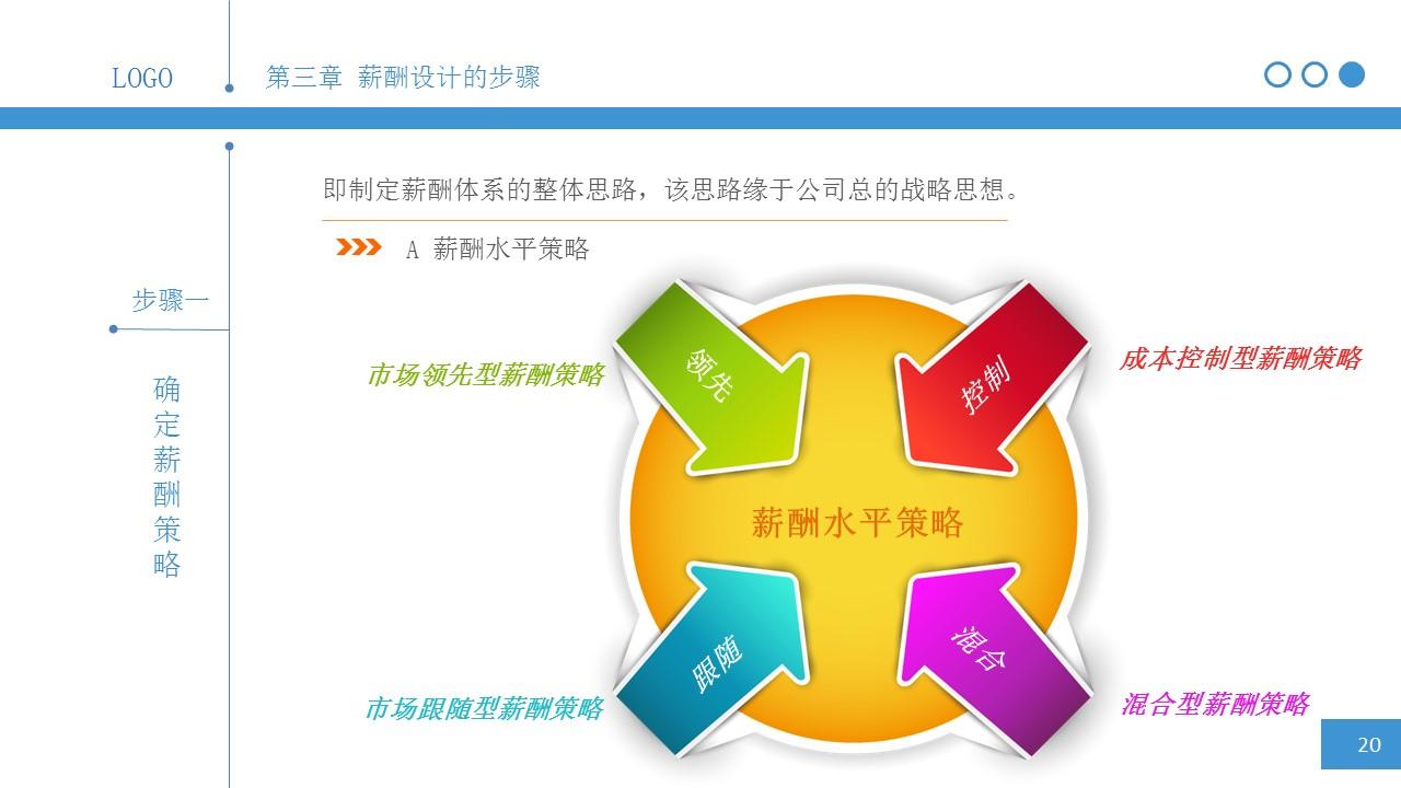 简明薪酬设计PPT下载_预览图20