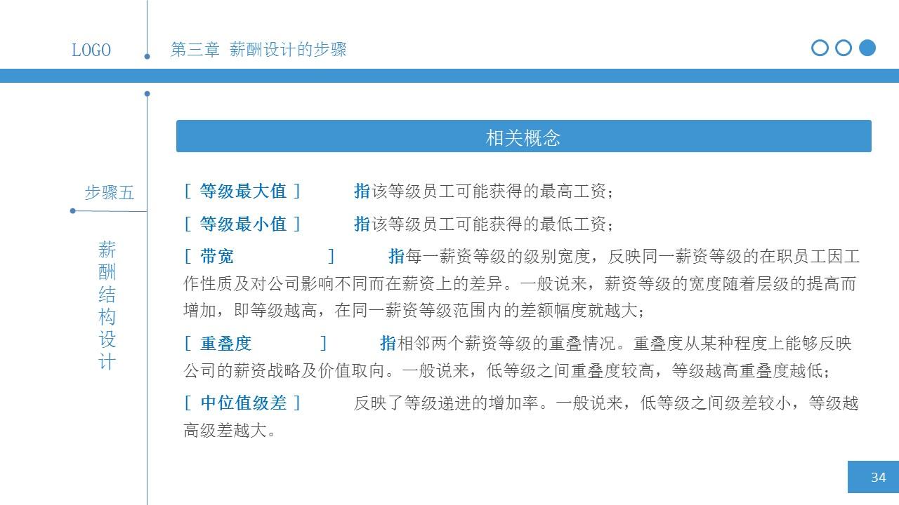 简明薪酬设计PPT下载_预览图33
