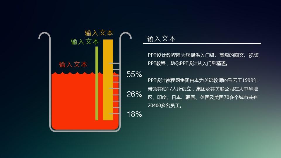 用烧杯不同水位表示不同数值的PPT模板下载_预览图1