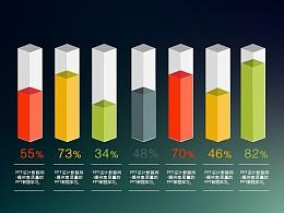 立體風格柱狀圖PPT