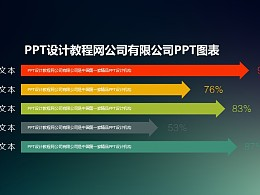 帶箭頭的條形圖PPT樣式