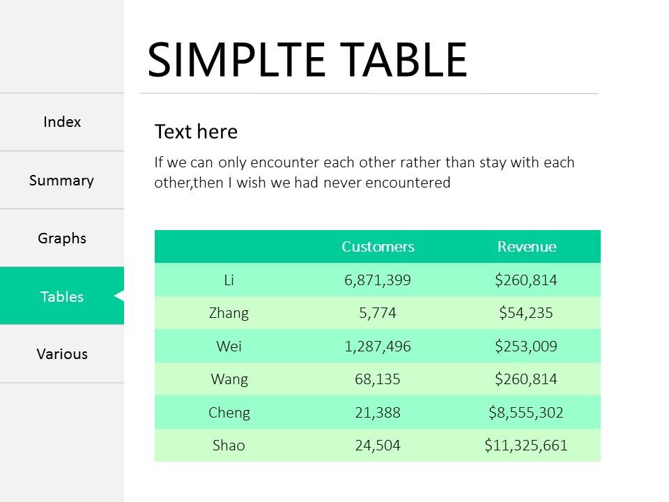 绿色简洁通用商务PPT模板下载_预览图6