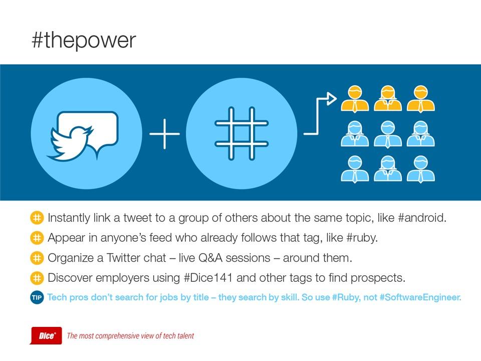 利用社交媒体求职的方案PPT模板下载_预览图13