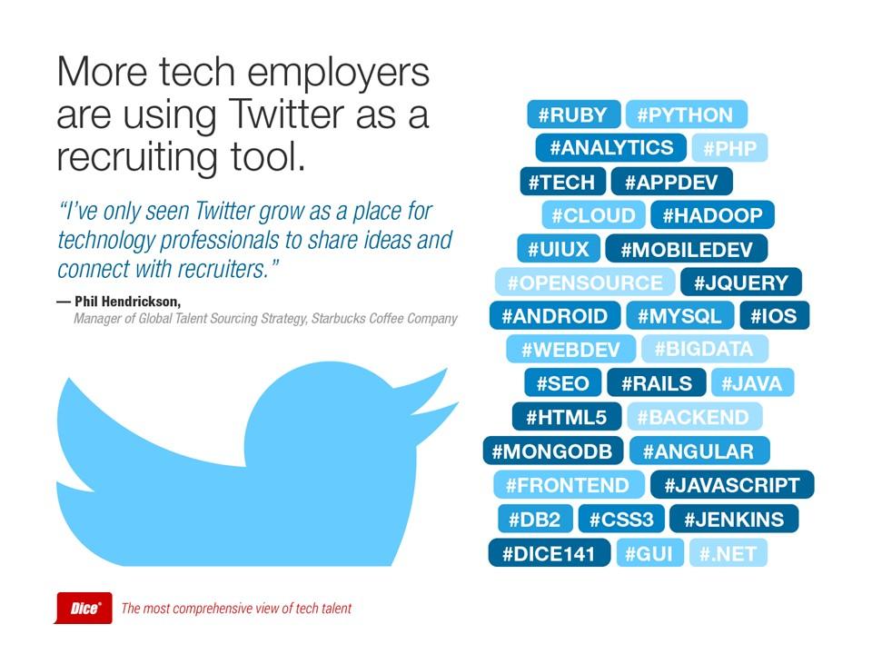 利用社交媒体求职的方案PPT模板下载_预览图2