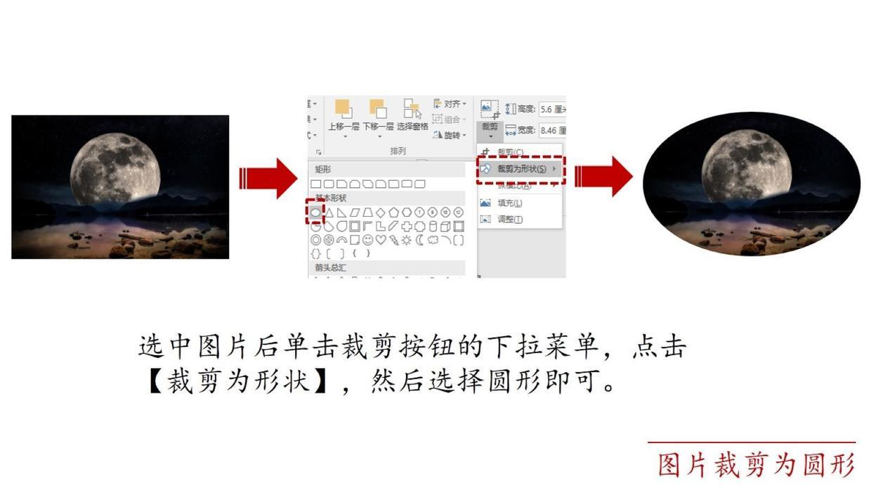 图片处理让PPT画面更具冲击力的5种方法