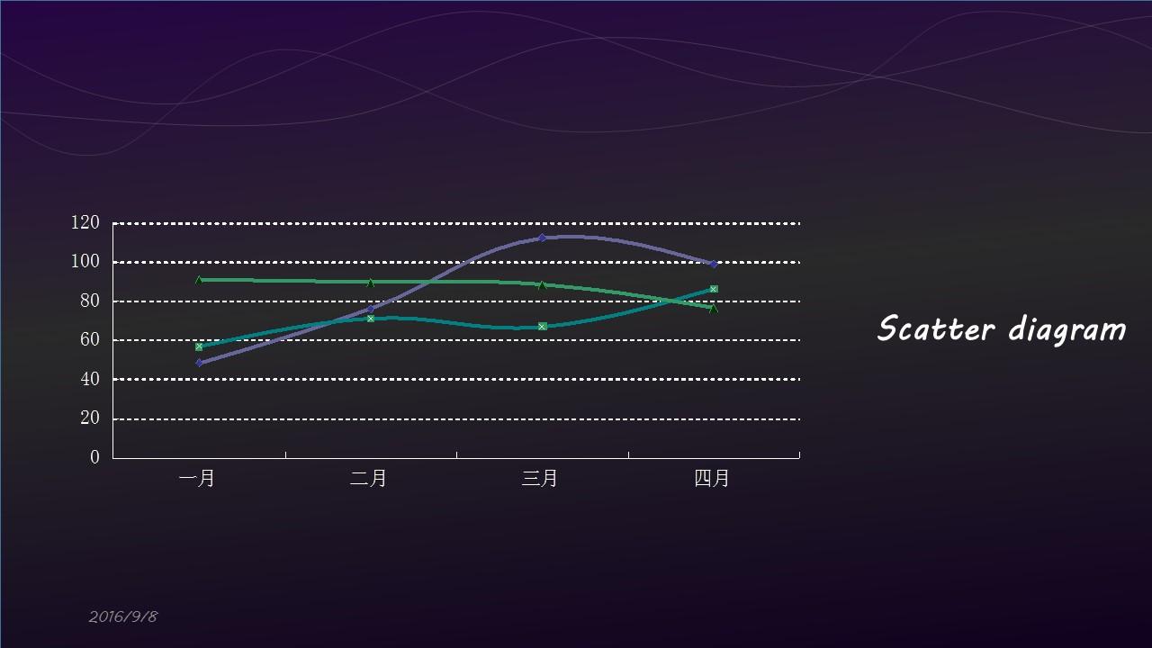 高贵紫色音乐之声PPT模板下载_预览图10