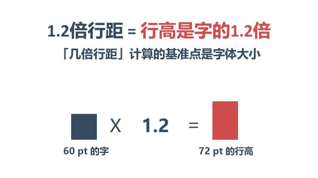 20160909-islide-%e8%81%8c%e5%9c%batips%e7%ac%ac05%e6%9c%9f%e9%b2%81%e8%bf%85%ef%bc%9a%e6%88%91%e4%b8%8d%e8%af%bb%e6%b2%a1%e6%9c%89%e8%ae%be%e5%a5%bd%e8%a1%8c%e8%b7%9d%e7%9a%84%e6%96%87%e7%ab%a01-10