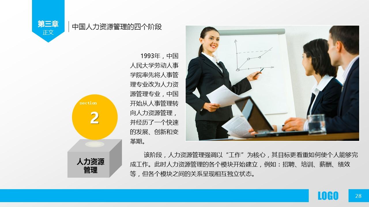 企业人力资源管理PPT模板下载_预览图28