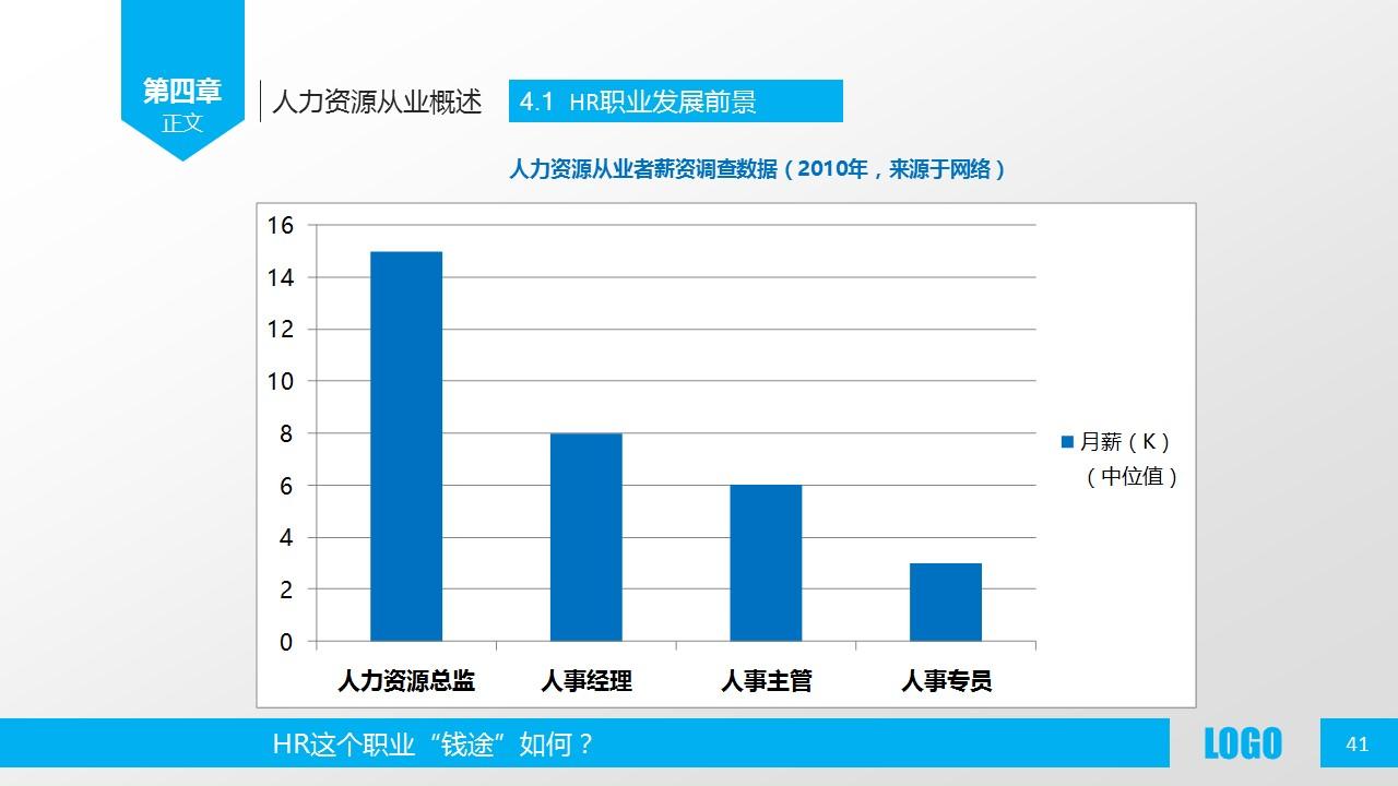 企业人力资源管理PPT模板下载_预览图41