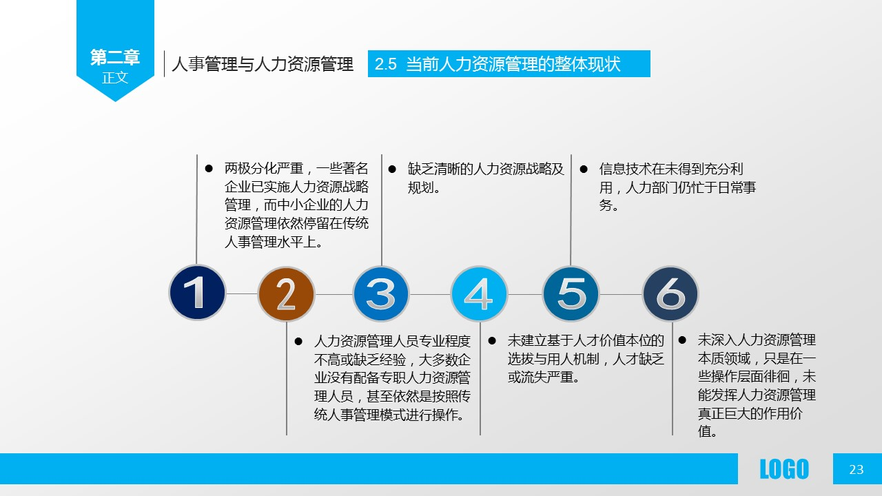 企业人力资源管理PPT模板下载_预览图23