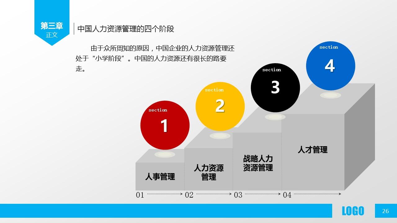 企业人力资源管理PPT模板下载_预览图26