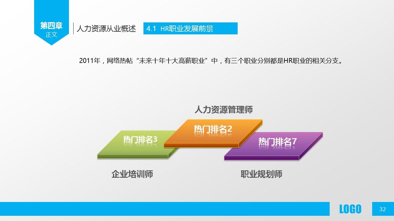 企业人力资源管理PPT模板下载_预览图32
