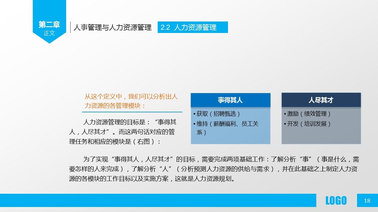 企业人力资源管理PPT模板下载_预览图18