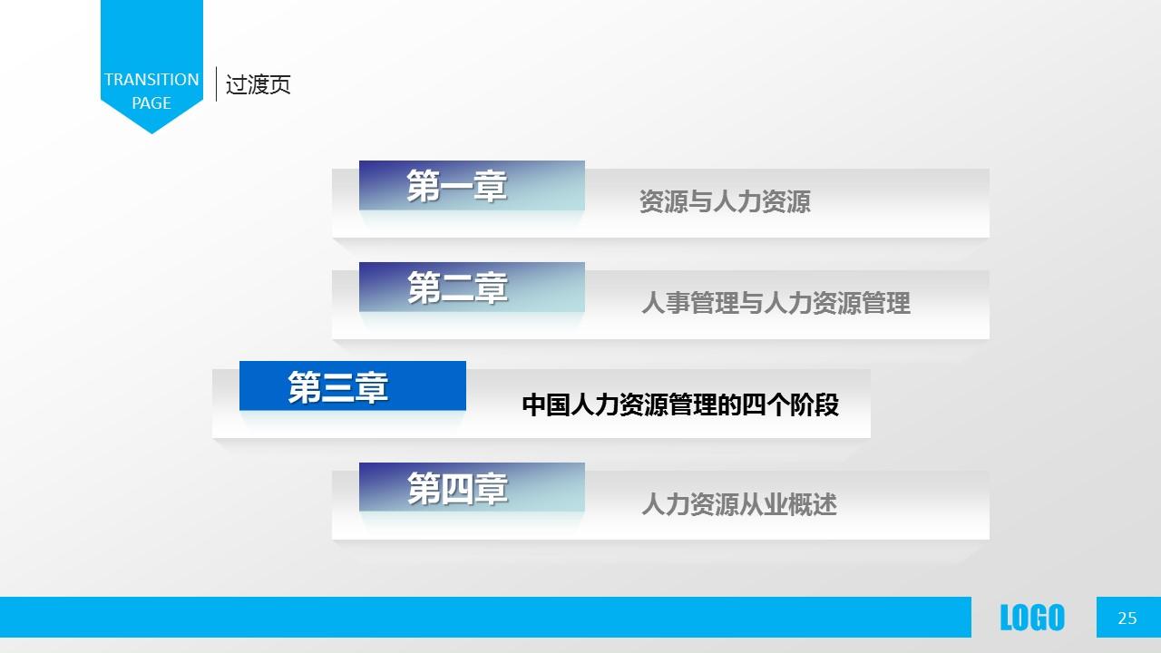 企业人力资源管理PPT模板下载_预览图25