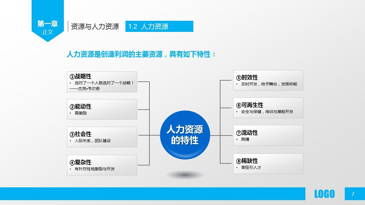 企业人力资源管理PPT模板下载_预览图7