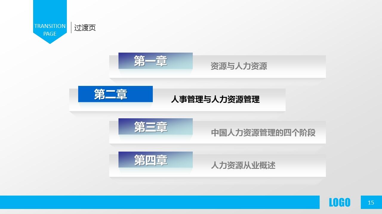 企业人力资源管理PPT模板下载_预览图15