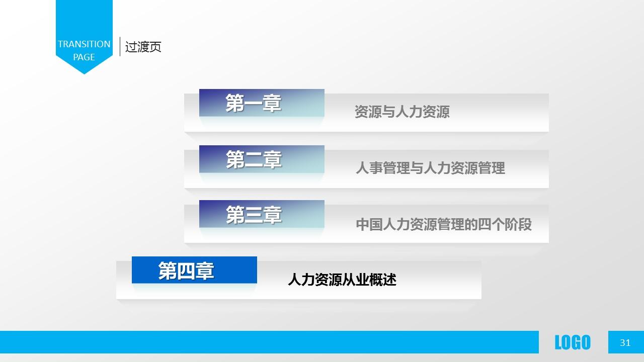 企业人力资源管理PPT模板下载_预览图31