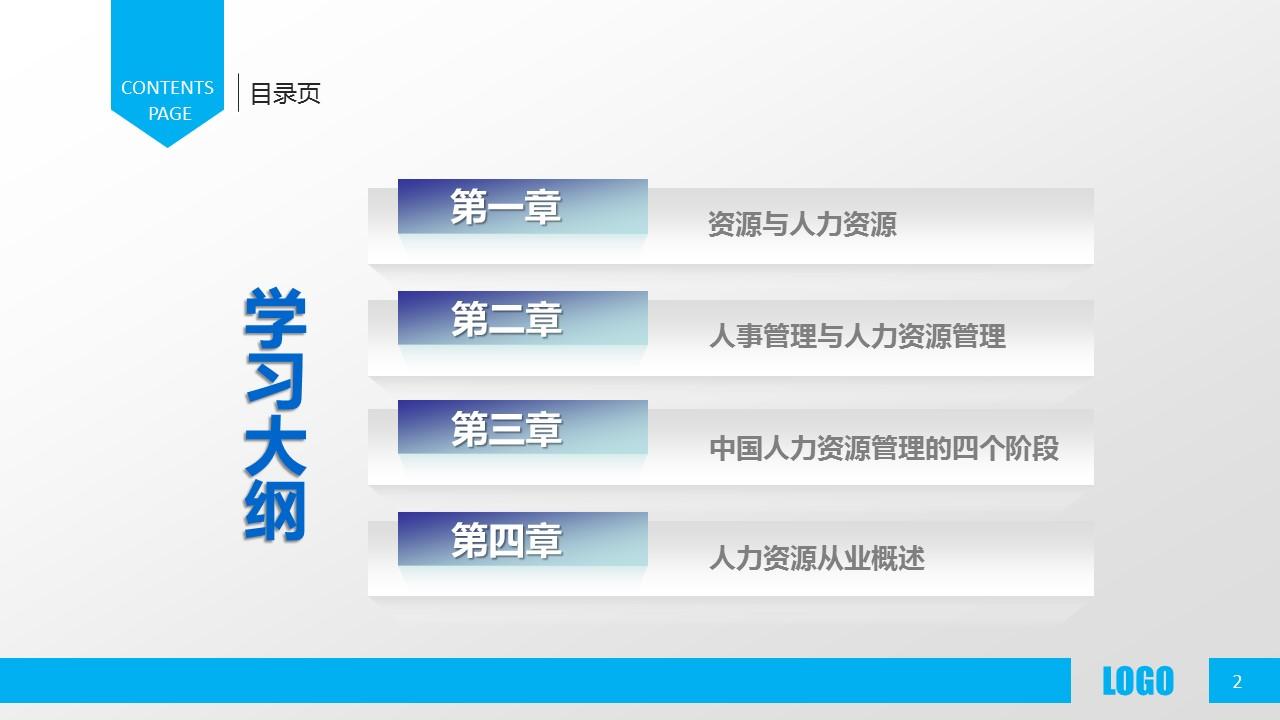 企业人力资源管理PPT模板下载_预览图2