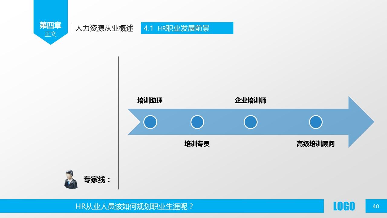 企业人力资源管理PPT模板下载_预览图40