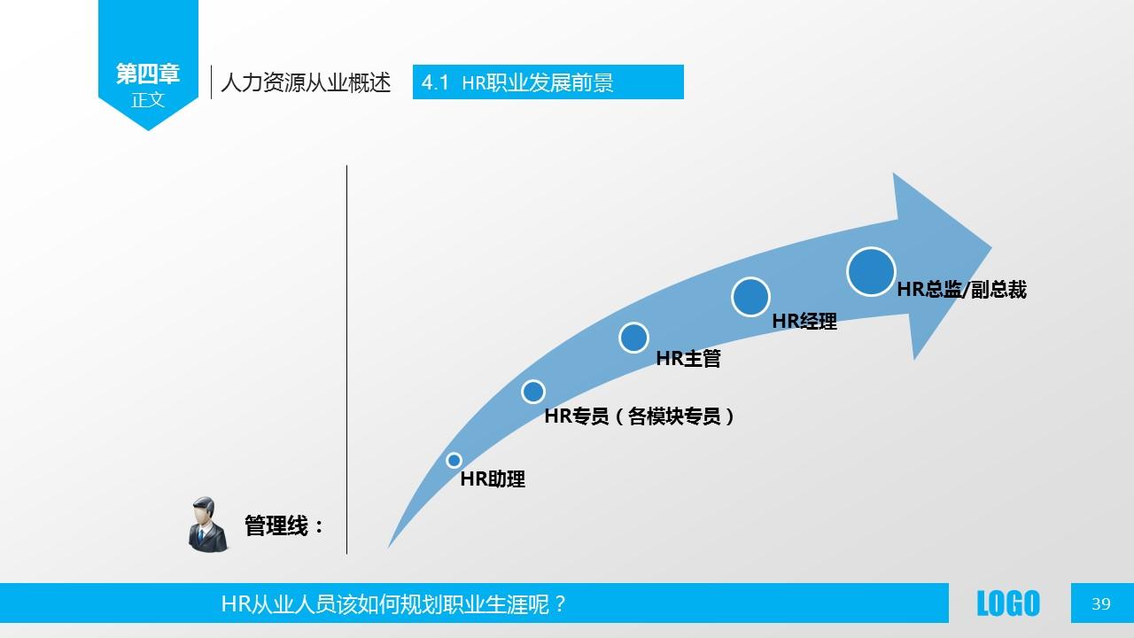 企业人力资源管理PPT模板下载_预览图39