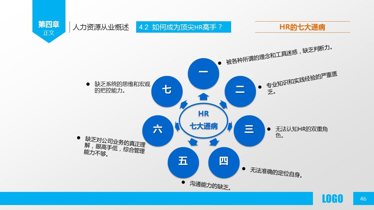 企业人力资源管理PPT模板下载_预览图46