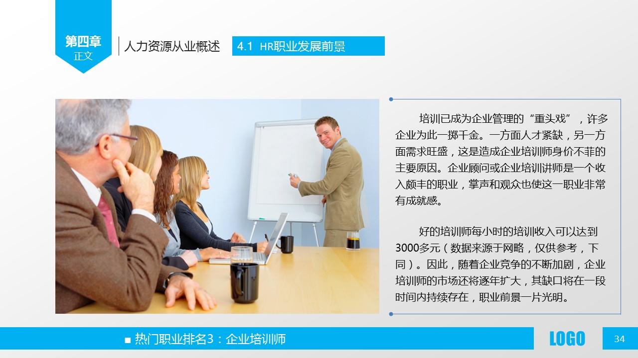 企业人力资源管理PPT模板下载_预览图34