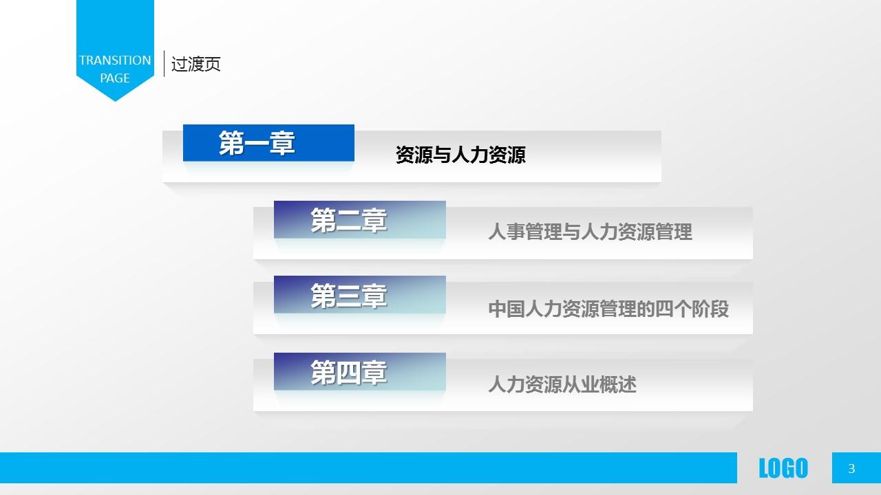 企业人力资源管理PPT模板下载_预览图3