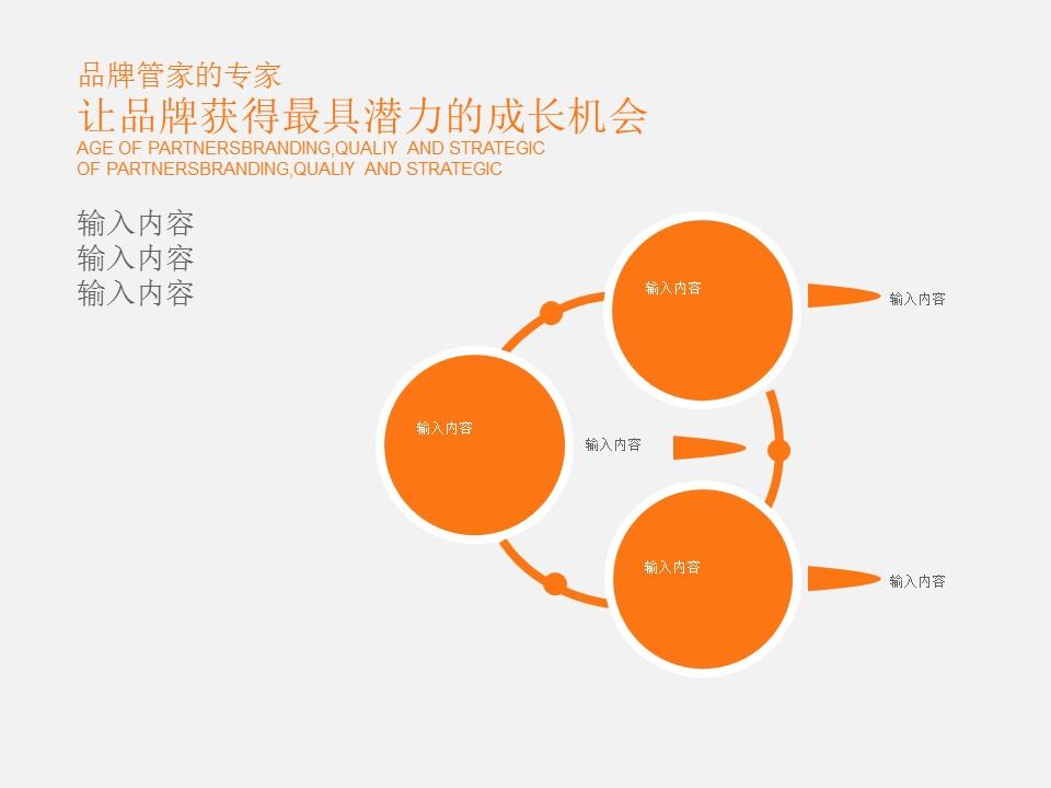 橙色系公司介绍商务PowerPoint模板_预览图5