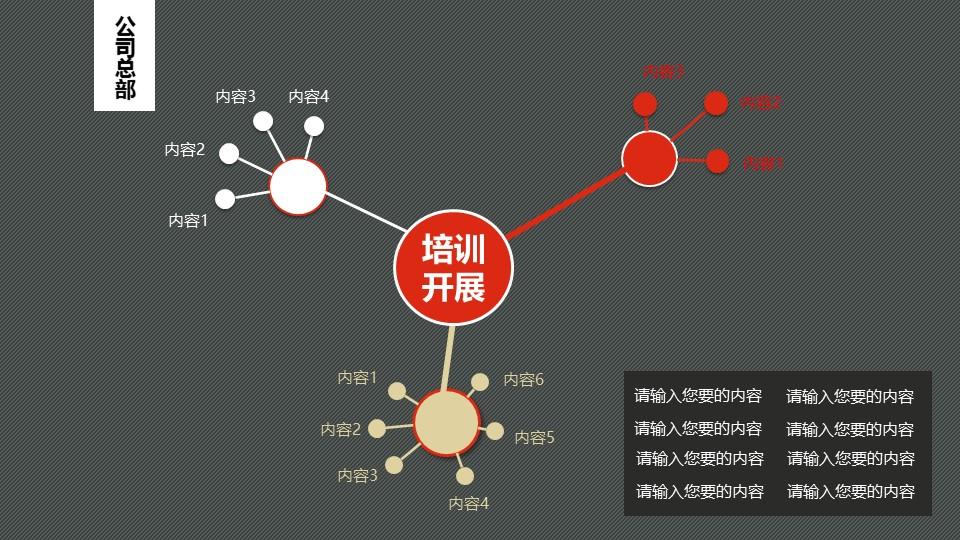 定期报告PowerPoint模板下载_预览图5