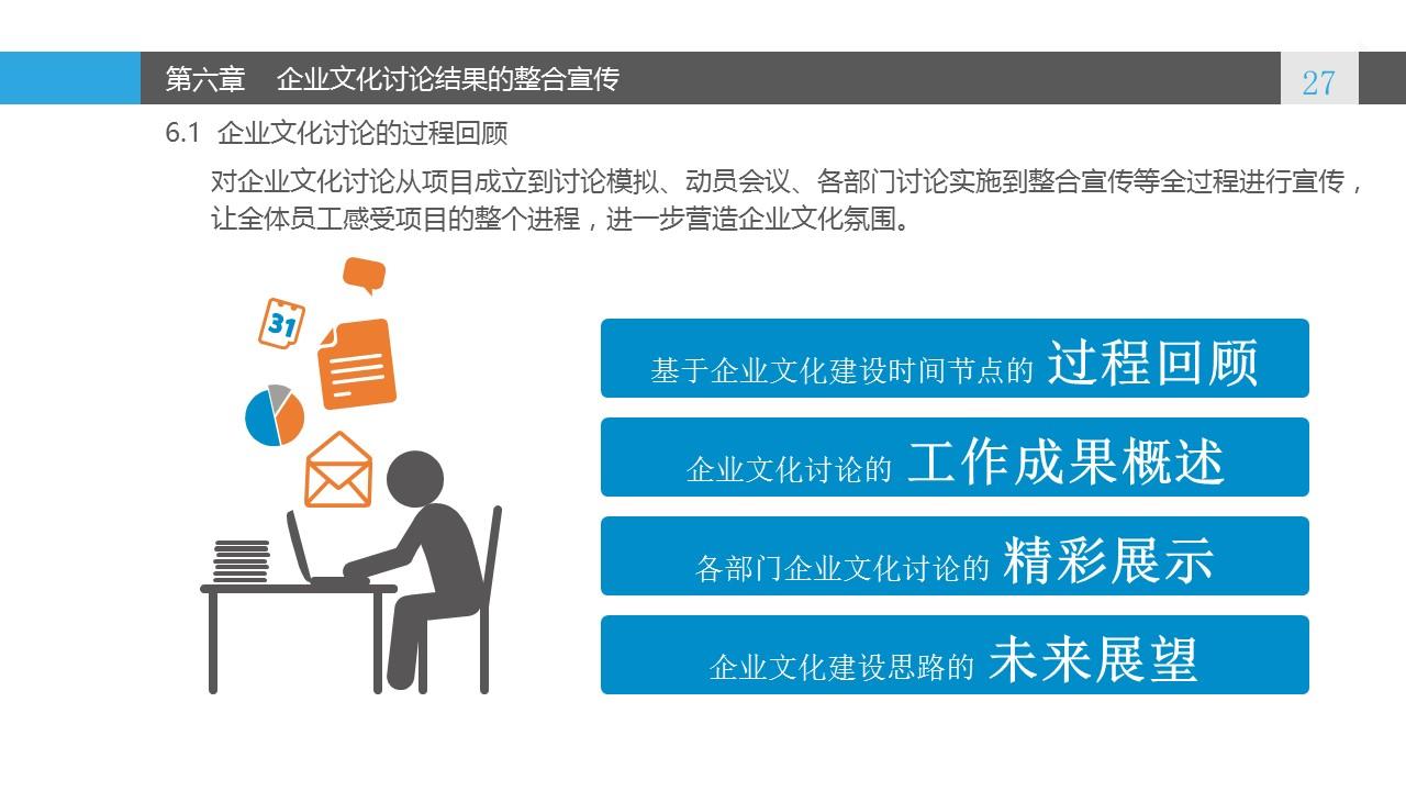 蓝色系企业文化建设PowerPoint模板_预览图27