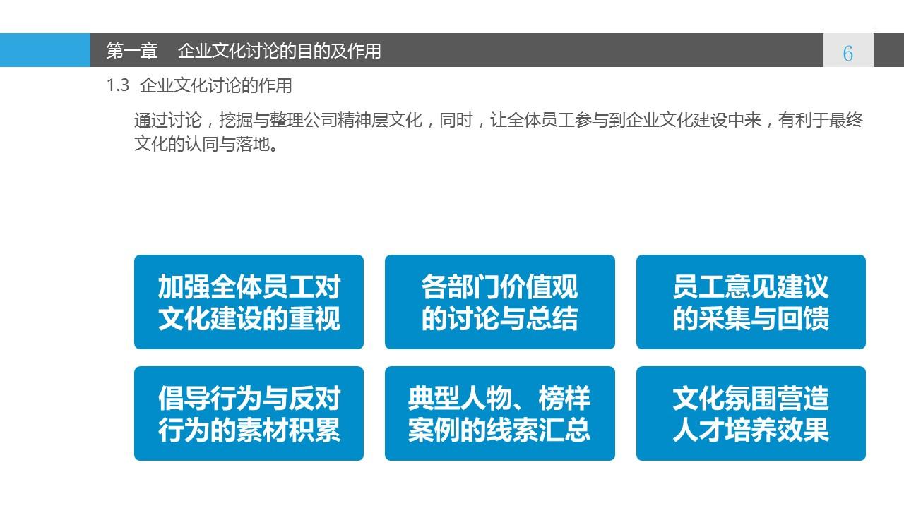 蓝色系企业文化建设PowerPoint模板_预览图6