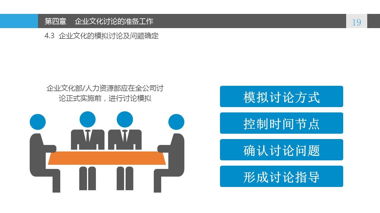 蓝色系企业文化建设PowerPoint模板_预览图19