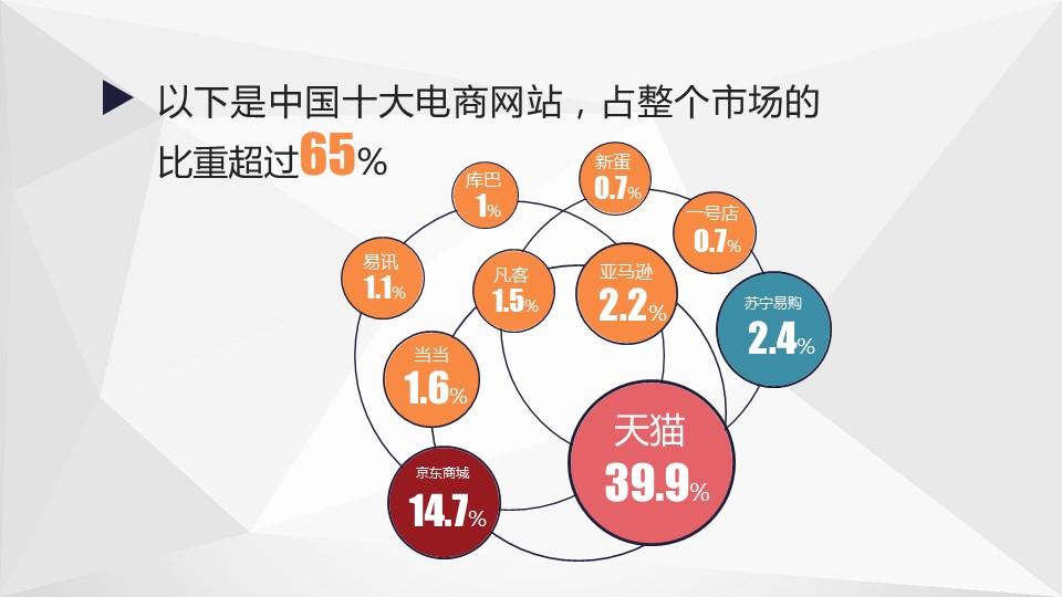 中国互联网时代的亮点PPT模板下载_预览图19
