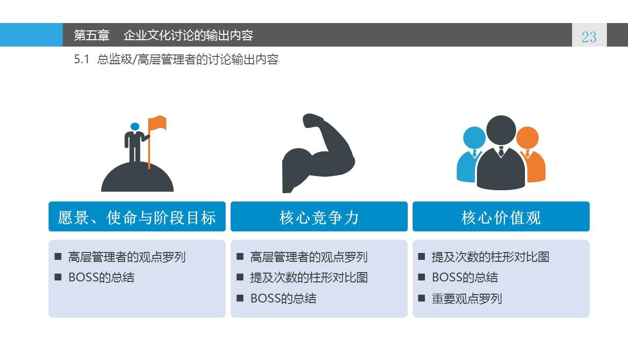 蓝色系企业文化建设PowerPoint模板_预览图23
