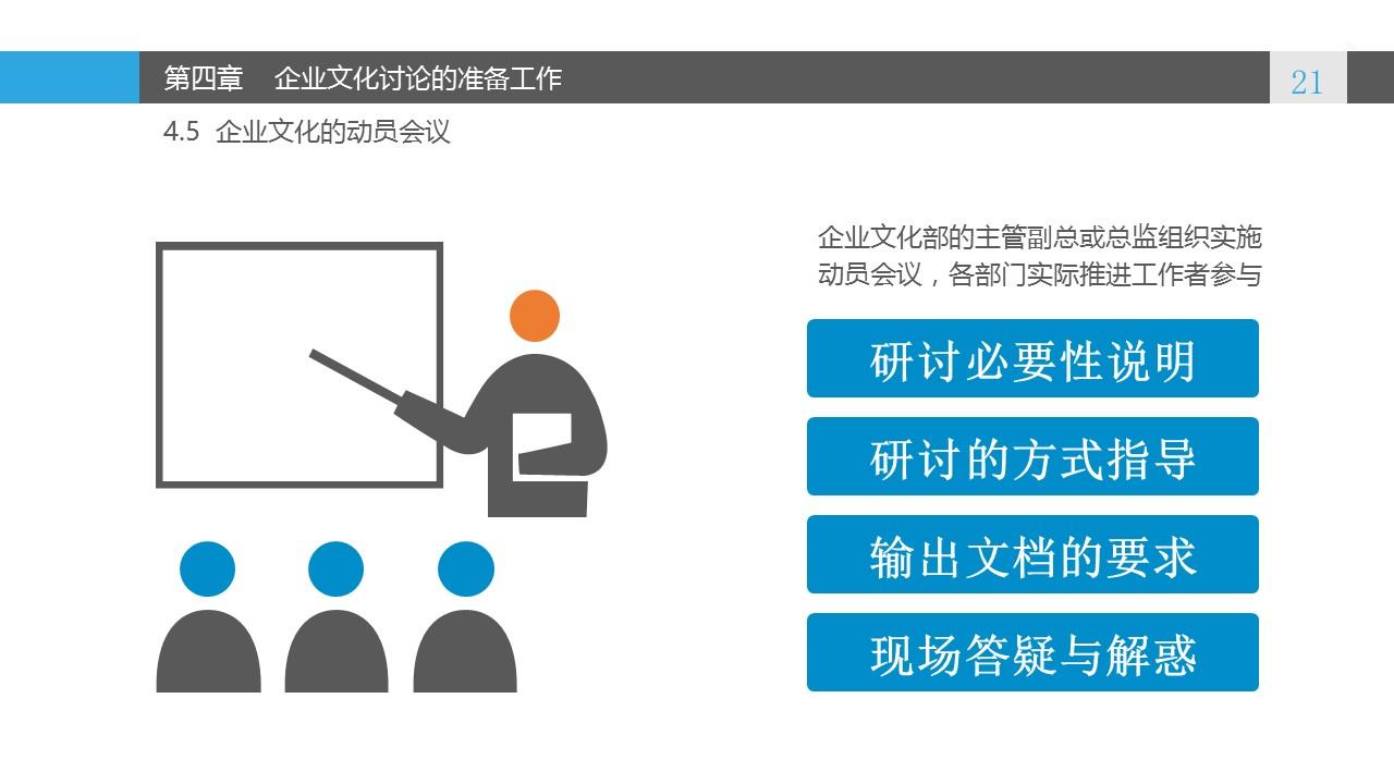 蓝色系企业文化建设PowerPoint模板_预览图21
