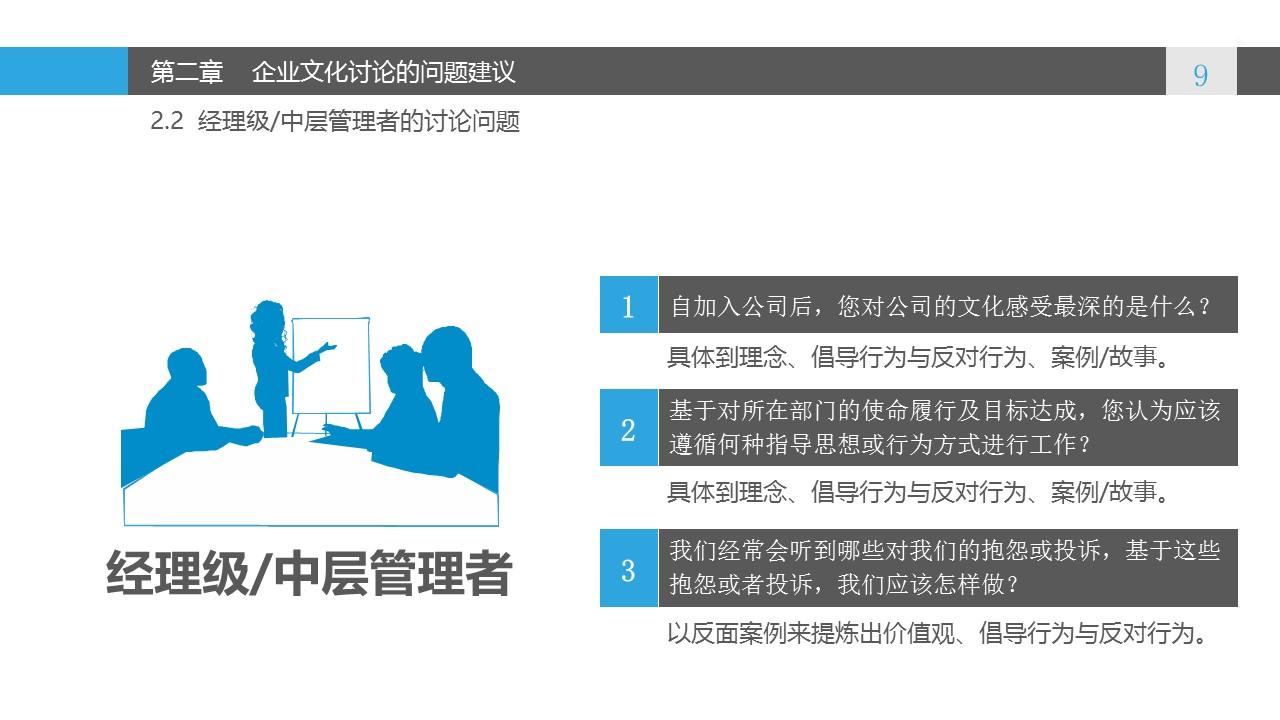 蓝色系企业文化建设PowerPoint模板_预览图9