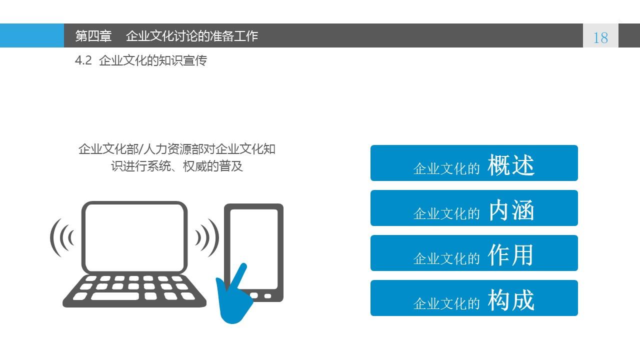 蓝色系企业文化建设PowerPoint模板_预览图18