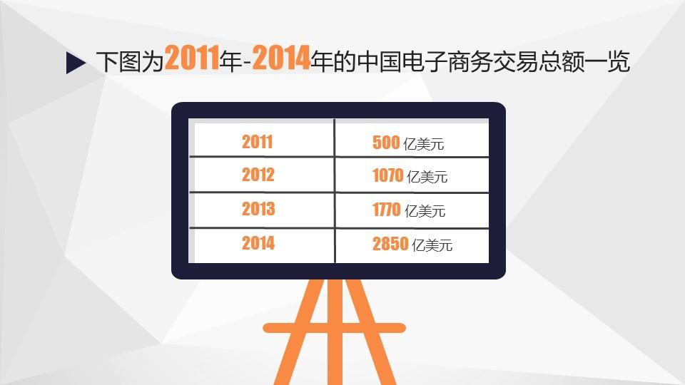 中国互联网时代的亮点PPT模板下载_预览图17