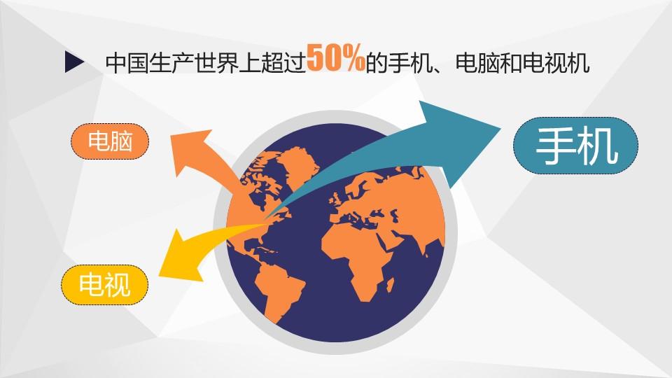 中国互联网时代的亮点ppt模板下载