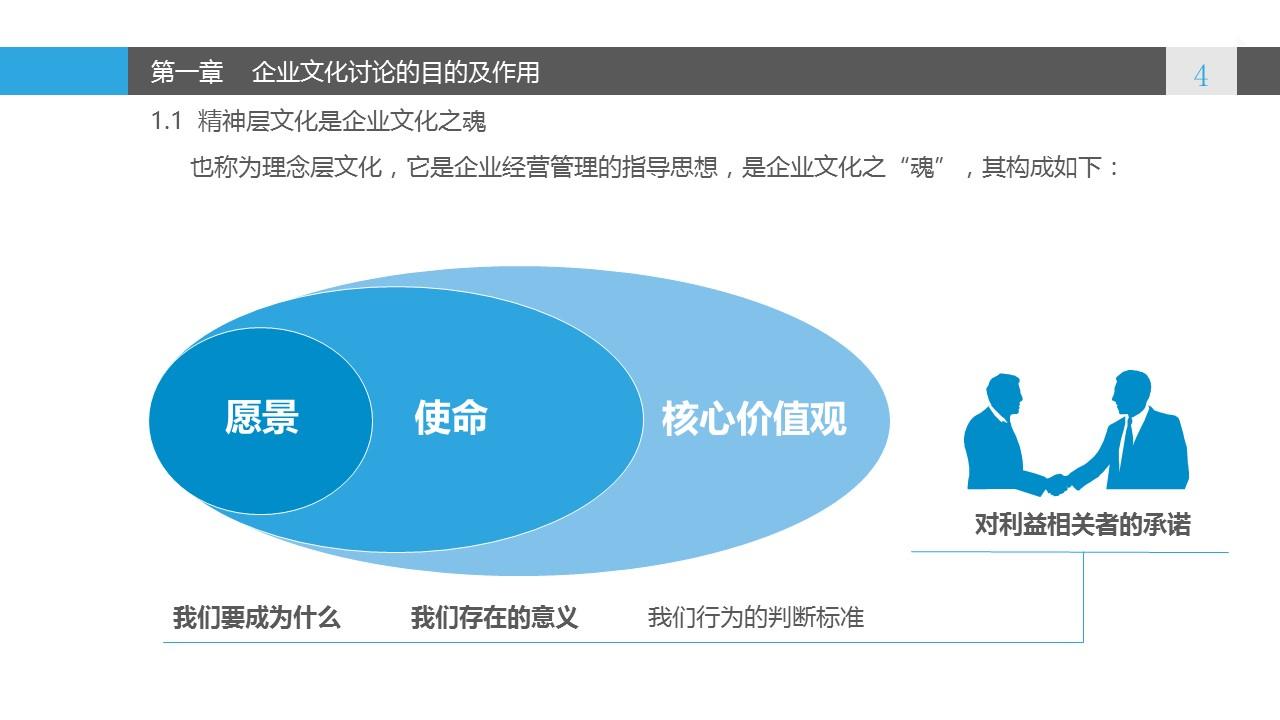 蓝色系企业文化建设PowerPoint模板_预览图4