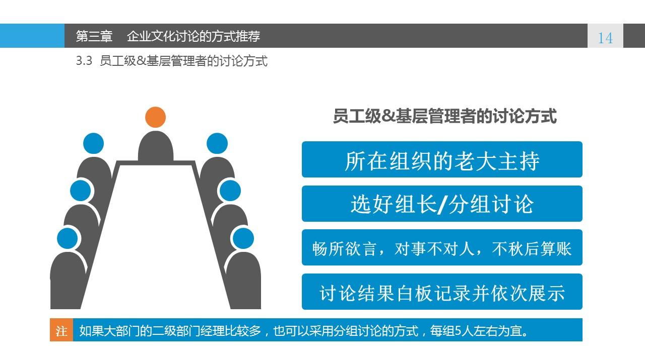 蓝色系企业文化建设PowerPoint模板_预览图14
