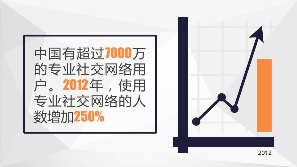中国互联网时代的亮点PPT模板下载_预览图12