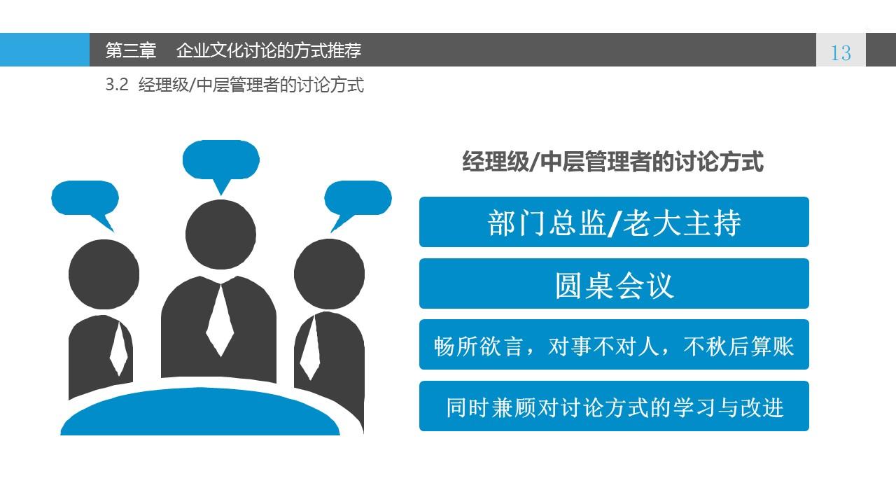 蓝色系企业文化建设PowerPoint模板_预览图13