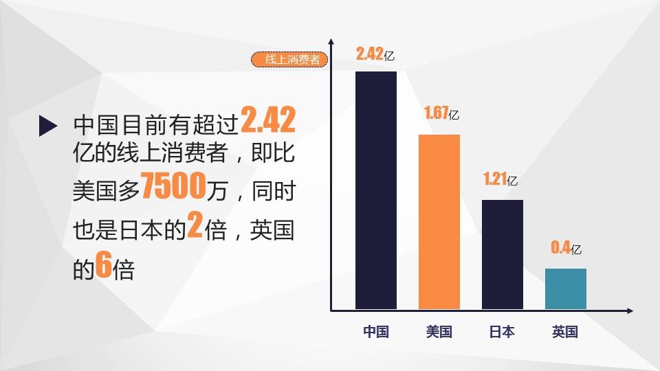 中国互联网时代的亮点PPT模板下载_预览图16