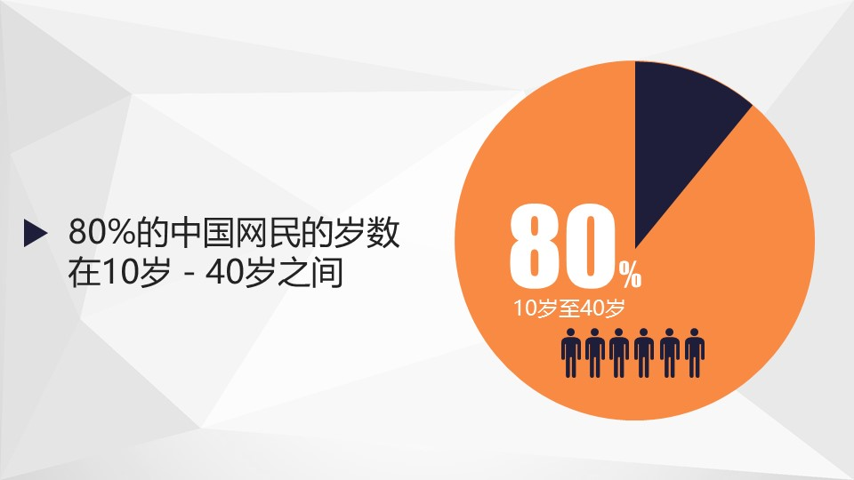 中国互联网时代的亮点PPT模板下载_预览图3